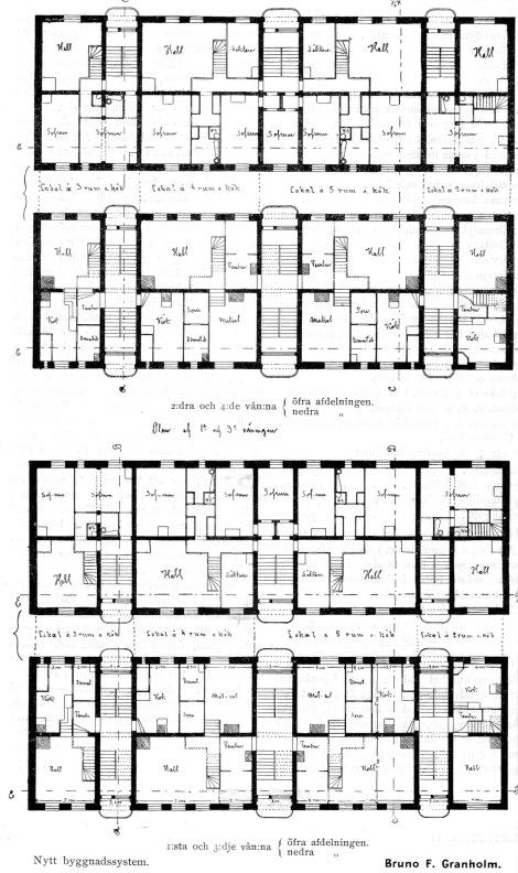 Nytt byggnadssystem, Bruno Granholm, 1906, plans