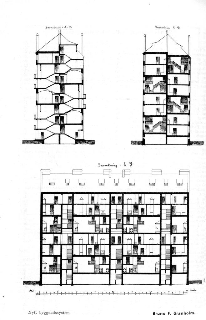 Nytt byggnadssystem, Bruno Granholm, 1906, Sections